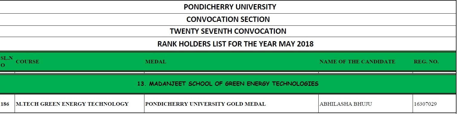 UMSGET Scholar Ms Abhilasha Bhuju received Gold Medel on 27 th Convocation at PU